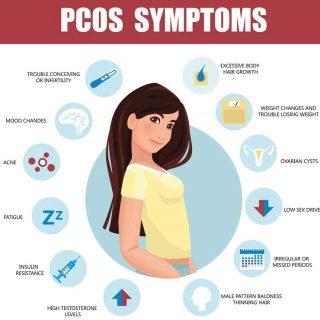 Polycystic Ovarian symptom